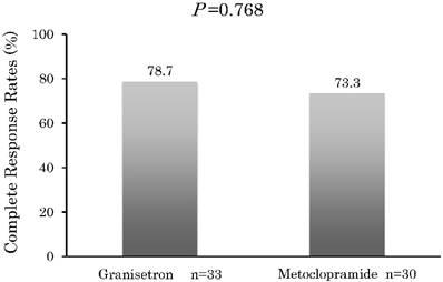 chloroquine phosphate suspension ip lariago in hindi